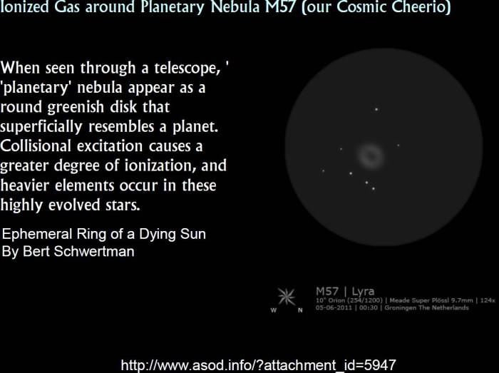 planetaryNebulaM57