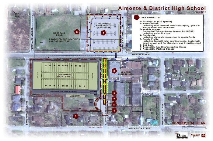 """Concept drawing of the proposed changes around ADHS"""""""