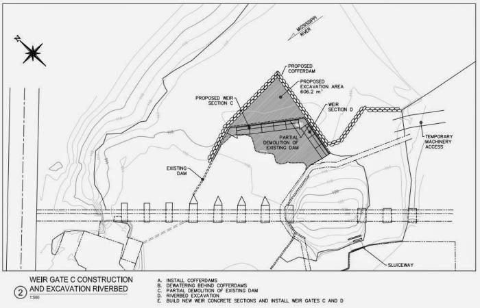 Proposed Enerdu Weir