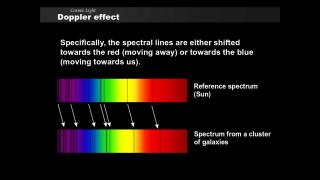 dopplerMotion