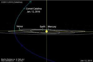 Catalina-orbit-JPL-Horizons_ST