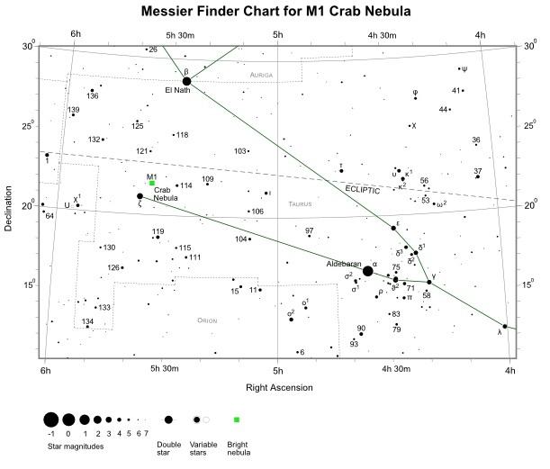M1_Finder_Chart
