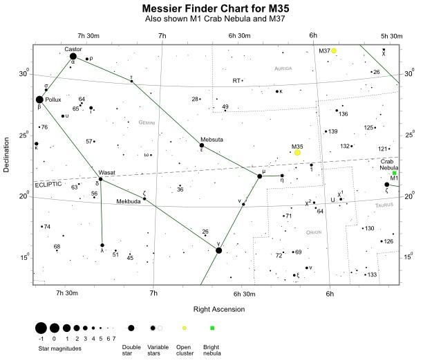 M35_Finder_Chart