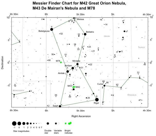 M42_M43_M78_Finder_Chart