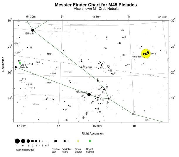M45_Finder_Chart
