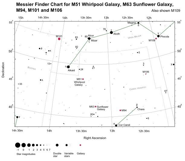 M51Finder_Chart