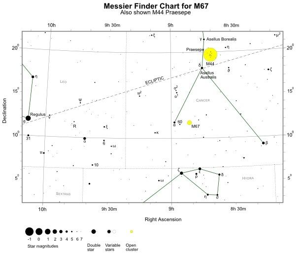 M67_Finder_Chart