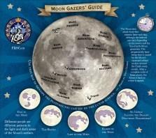 MoonGazer