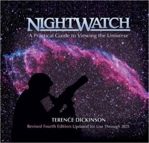 nightwatchCover